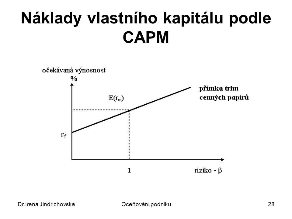 Dr Irena JindrichovskaOceňování podniku29 Náklady vlastního kapitálu podle CAPM (2) r e = r f + ß ( r m – r f ) kde r f – bezriziková výnosová míra (např.