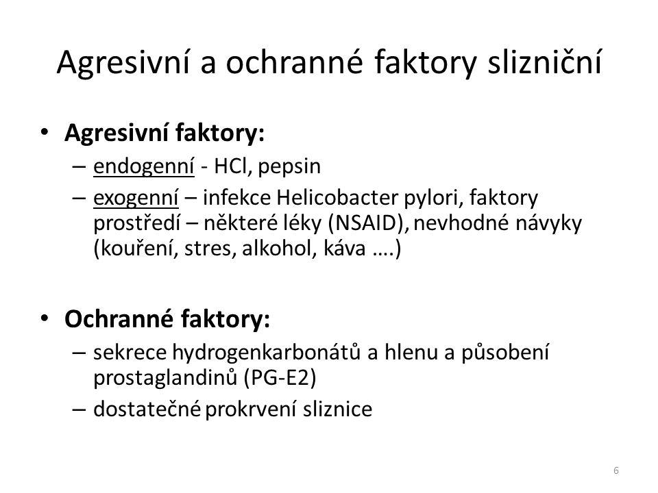 Agresivní a ochranné faktory slizniční Agresivní faktory: – endogenní - HCl, pepsin – exogenní – infekce Helicobacter pylori, faktory prostředí – někt