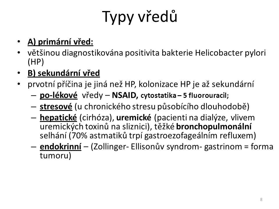 Typy vředů A) primární vřed: většinou diagnostikována positivita bakterie Helicobacter pylori (HP) B) sekundární vřed prvotní příčina je jiná než HP,