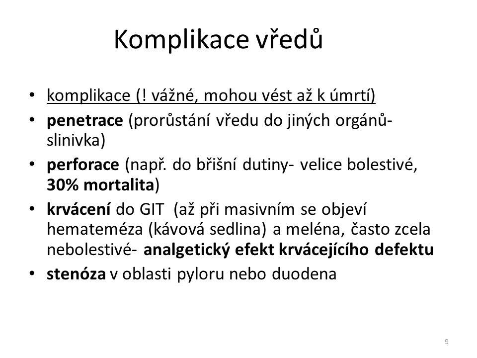 Komplikace vředů komplikace (! vážné, mohou vést až k úmrtí) penetrace (prorůstání vředu do jiných orgánů- slinivka) perforace (např. do břišní dutiny