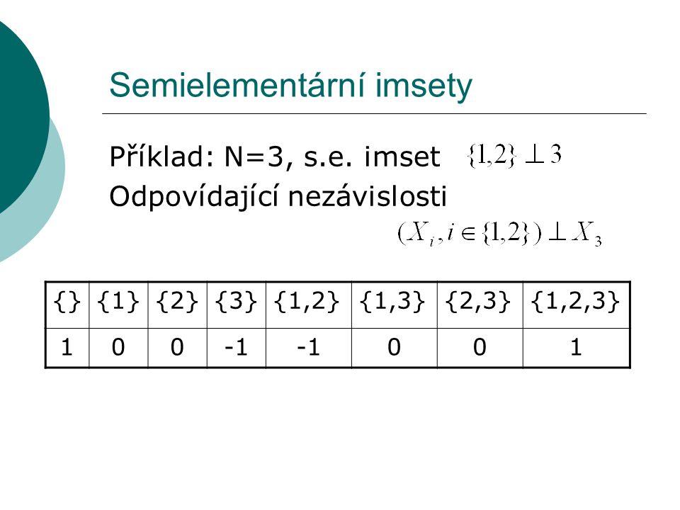 Semielementární imsety Příklad: N=3, s.e. imset Odpovídající nezávislosti {}{1}{2}{3}{1,2}{1,3}{2,3}{1,2,3} 100 001