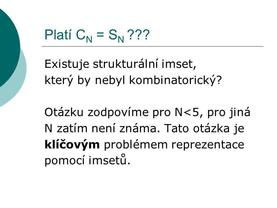 Platí C N = S N ??? Existuje strukturální imset, který by nebyl kombinatorický? Otázku zodpovíme pro N<5, pro jiná N zatím není známa. Tato otázka je