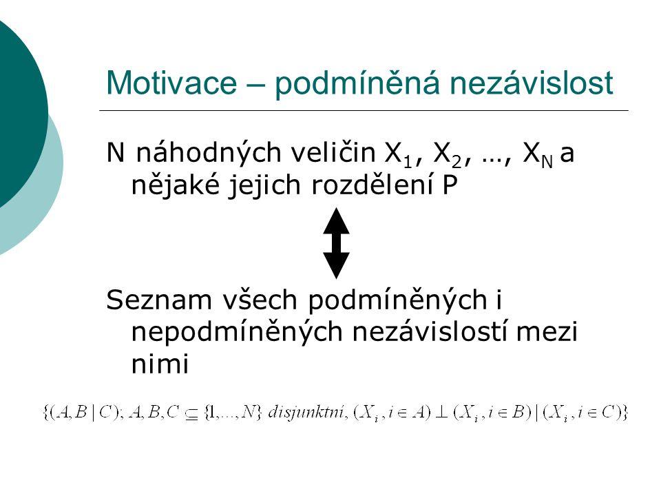 Motivace – podmíněná nezávislost N náhodných veličin X 1, X 2, …, X N a nějaké jejich rozdělení P Seznam všech podmíněných i nepodmíněných nezávislost