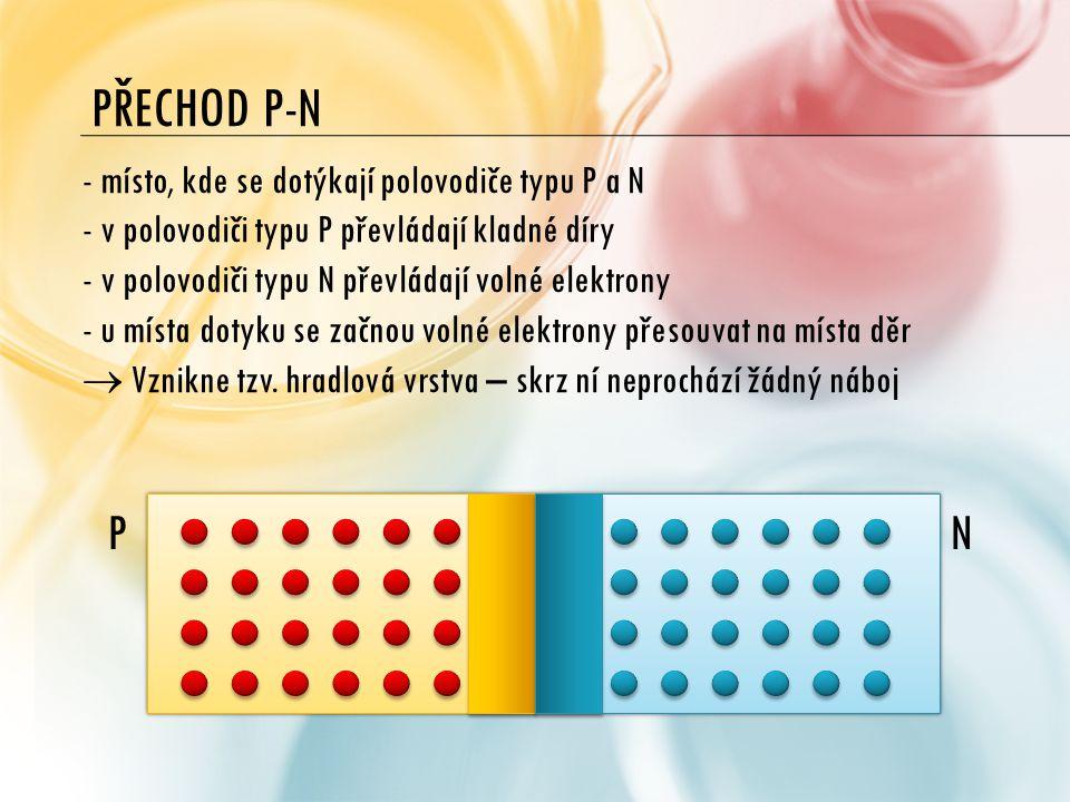 DIODA - polovodičová součástka - jeden přechod P-N - značka: P – anodaN – katoda - zapojení diody: 1) Propustný směr 2) Závěrný směr
