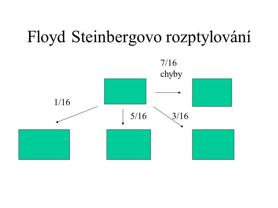 Floyd Steinbergovo rozptylování 7/16 chyby 3/165/16 1/16