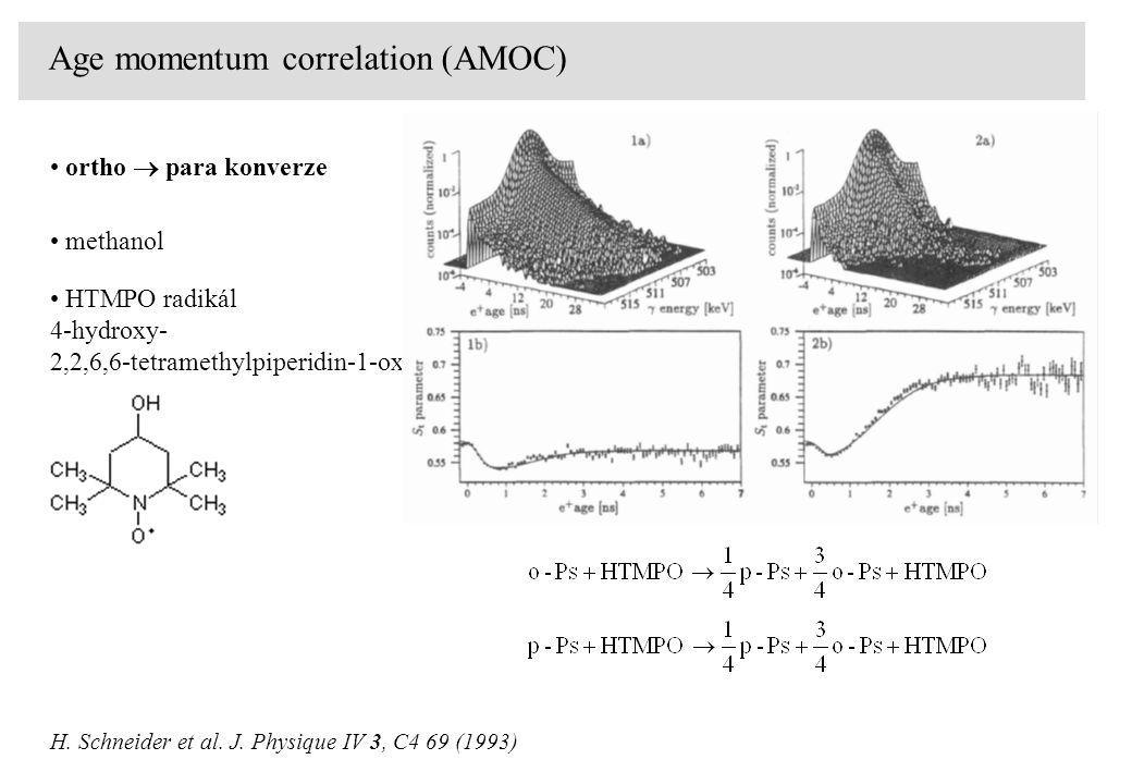 Age momentum correlation (AMOC) H. Schneider et al. J. Physique IV 3, C4 69 (1993) ortho  para konverze methanol HTMPO radikál 4-hydroxy- 2,2,6,6-tet