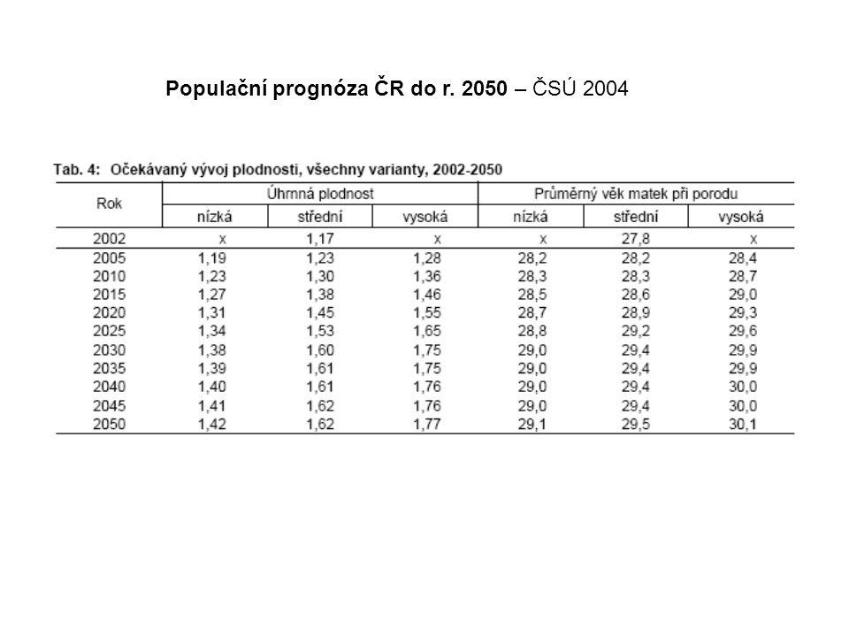 Populační prognóza ČR do r. 2050 – ČSÚ 2004