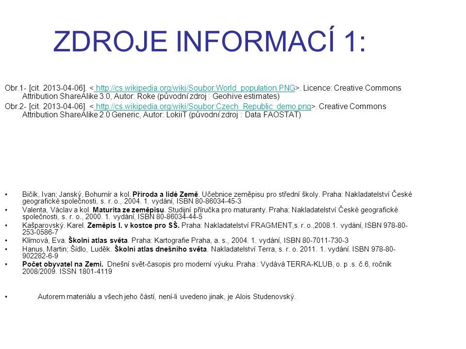 ZDROJE INFORMACÍ 1: Obr.1- [cit. 2013-04-06].. Licence: Creative Commons Attribution ShareAlike 3.0, Autor: Roke (původní zdroj : Geohive estimates)ht