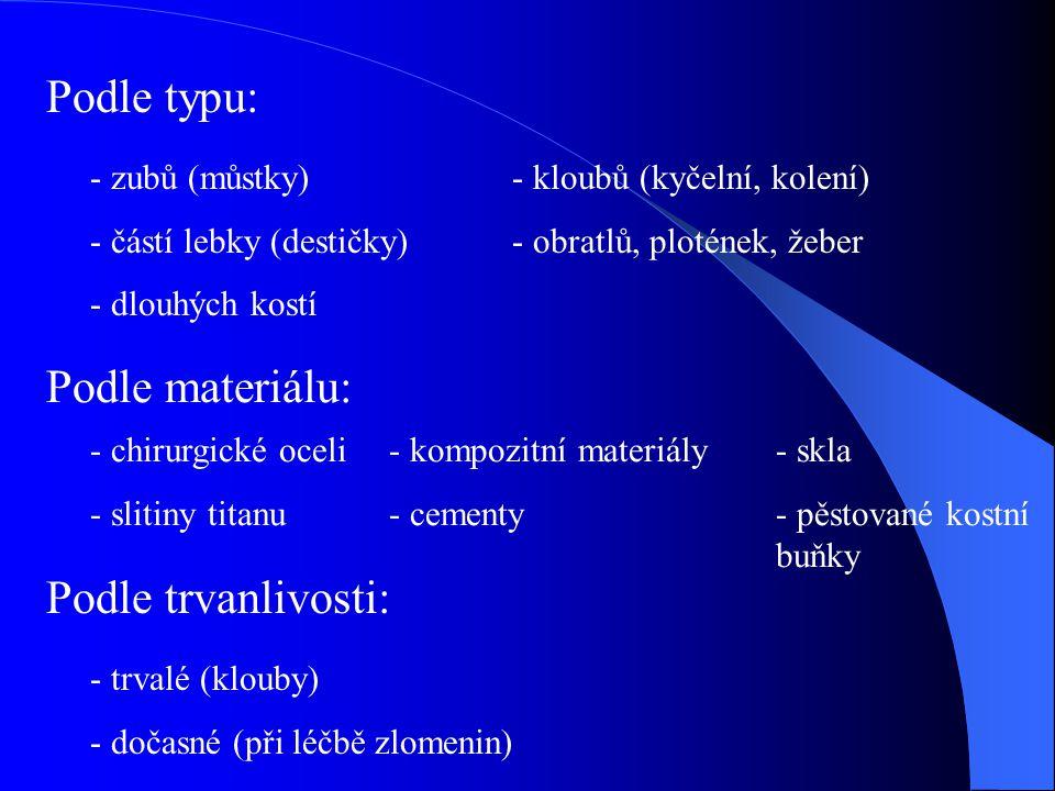 Podle trvanlivosti: Podle typu: - zubů (můstky) - částí lebky (destičky) - dlouhých kostí - trvalé (klouby) - dočasné (při léčbě zlomenin) - kloubů (kyčelní, kolení) - obratlů, plotének, žeber Podle materiálu: - chirurgické oceli - slitiny titanu - kompozitní materiály - cementy - skla - pěstované kostní buňky