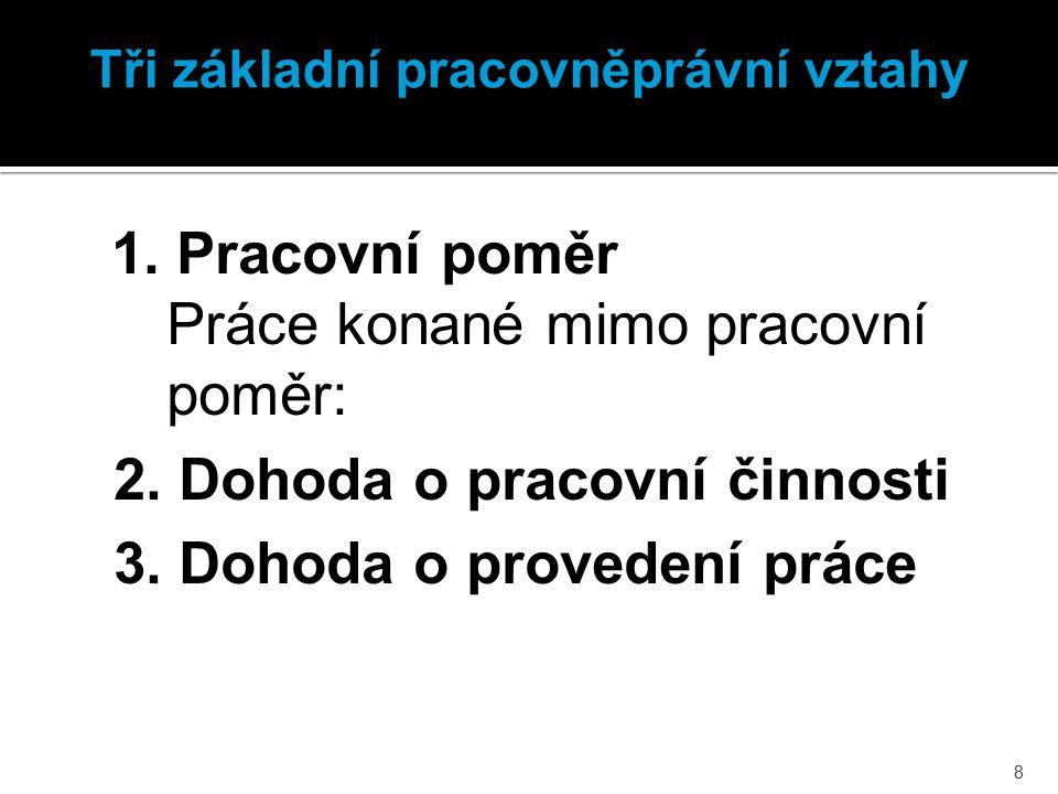 SYNEK, Miroslav; KISLINGEROVÁ Eva a kol.Podniková ekonomika.