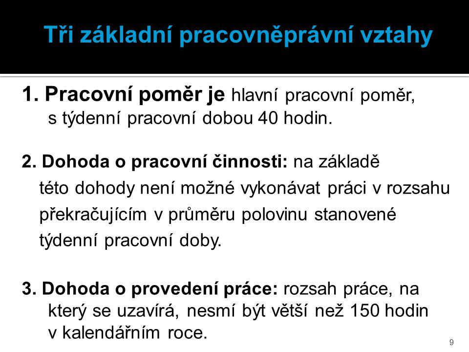 Internet: http://cs.wikipedia.org/ http://www.jakpodnikat.cz http://www.finance.cz/dane-mzda/informace/mzda/zarucena-mzda/http://business.center.cz/business/pravo/zakony/zakonik-prace/ 30