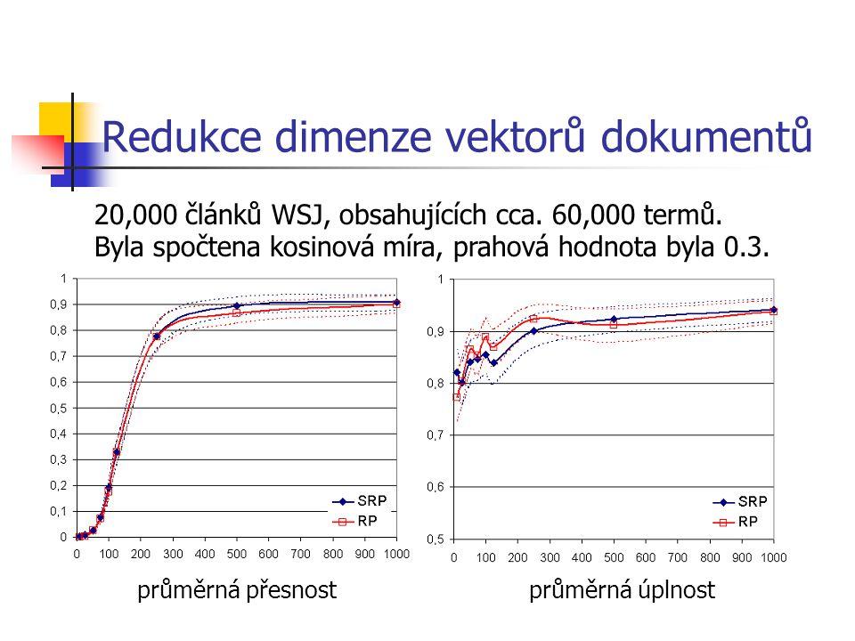 Redukce dimenze vektorů dokumentů 20,000 článků WSJ, obsahujících cca.