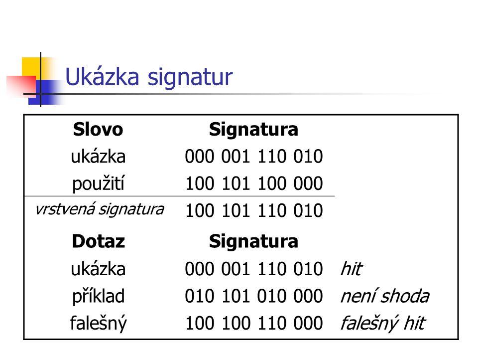 Ukázka signatur SlovoSignatura ukázka000 001 110 010 použití100 101 100 000 vrstvená signatura 100 101 110 010 DotazSignatura ukázka000 001 110 010hit příklad010 101 010 000není shoda falešný100 100 110 000falešný hit