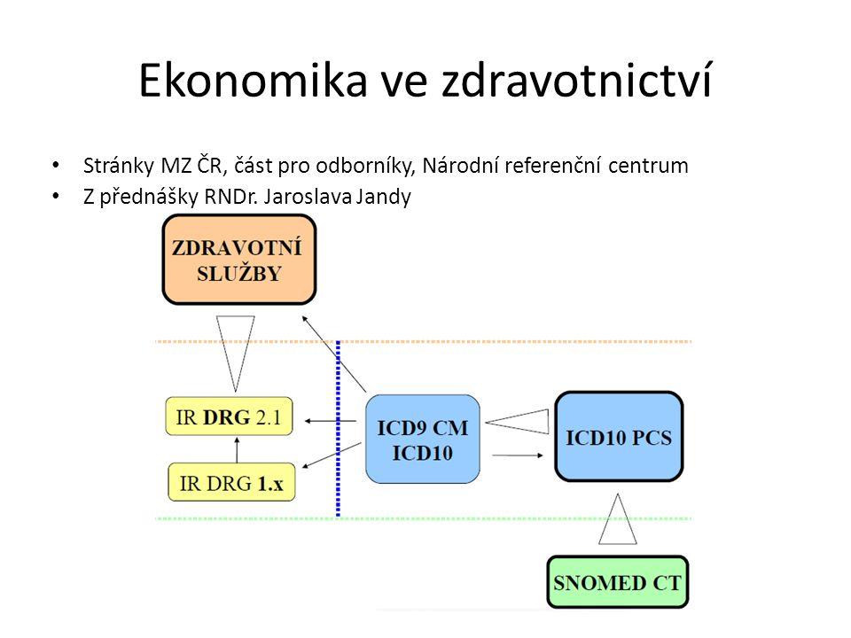 Ekonomika ve zdravotnictví Stránky MZ ČR, část pro odborníky, Národní referenční centrum Z přednášky RNDr.