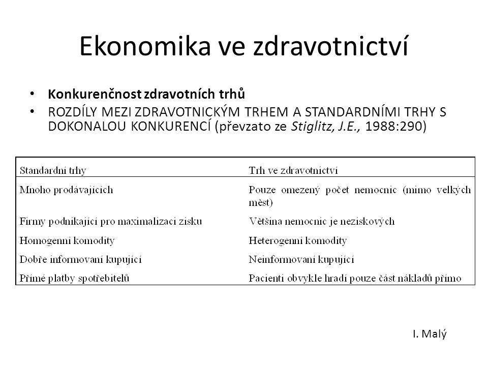 Ekonomika ve zdravotnictví Konkurenčnost zdravotních trhů ROZDÍLY MEZI ZDRAVOTNICKÝM TRHEM A STANDARDNÍMI TRHY S DOKONALOU KONKURENCÍ (převzato ze Stiglitz, J.E., 1988:290) I.