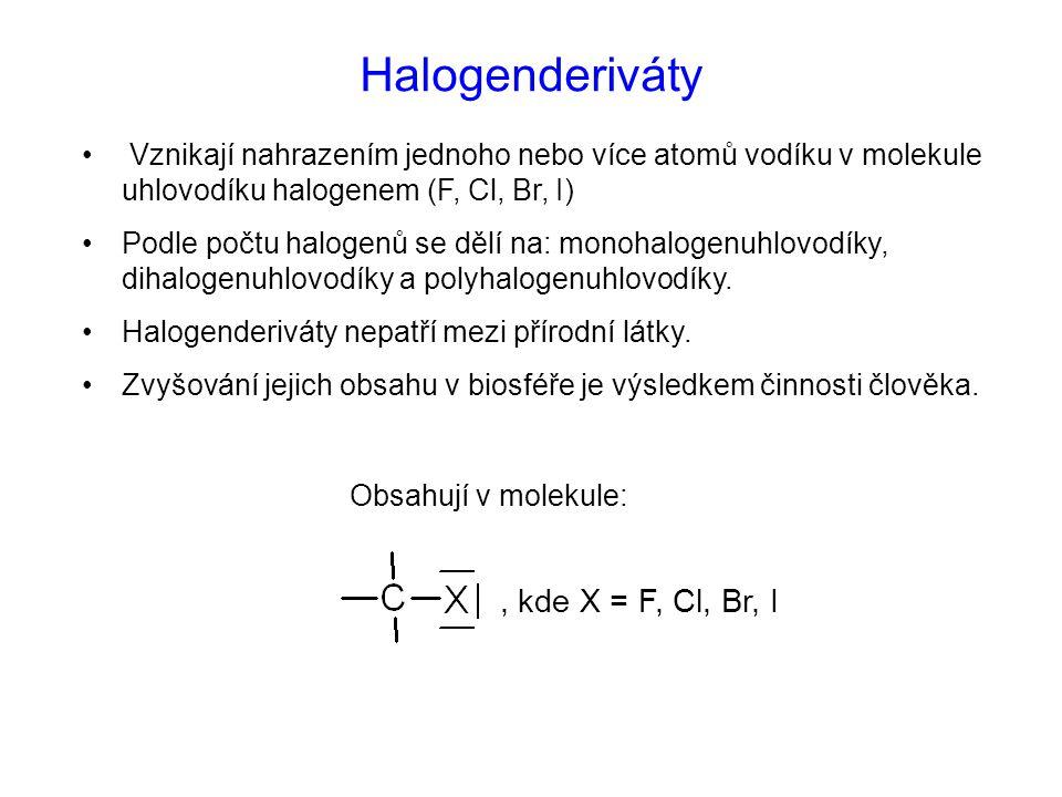 Halogenderiváty Vznikají nahrazením jednoho nebo více atomů vodíku v molekule uhlovodíku halogenem (F, Cl, Br, I) Podle počtu halogenů se dělí na: monohalogenuhlovodíky, dihalogenuhlovodíky a polyhalogenuhlovodíky.