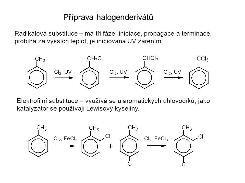 Příprava halogenderivátů Radikálová substituce – má tři fáze: iniciace, propagace a terminace, probíhá za vyšších teplot, je iniciována UV zářením.