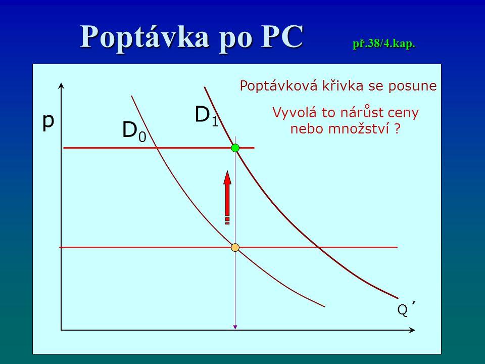 Poptávka po PC př.38/4.kap.