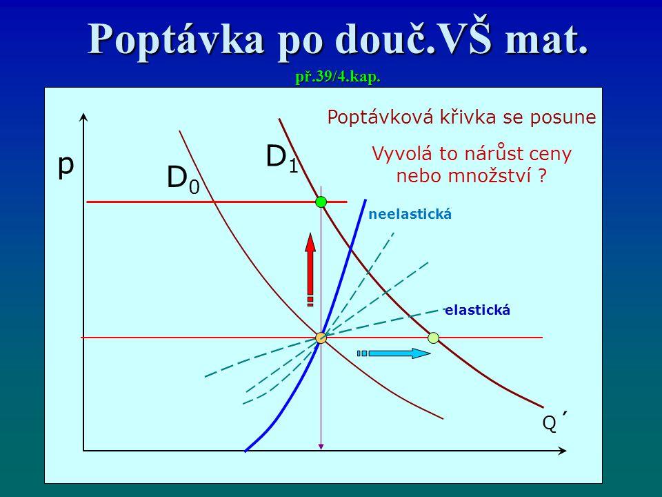 Poptávka po douč.VŠ mat.př.39/4.kap.