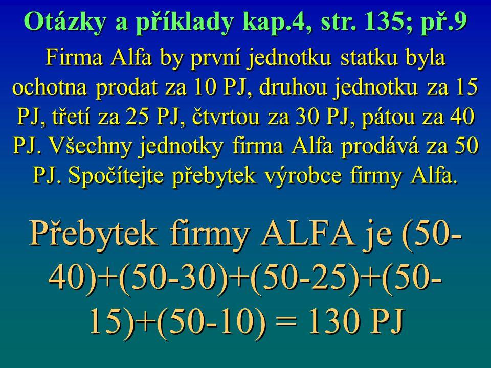 Firma Alfa by první jednotku statku byla ochotna prodat za 10 PJ, druhou jednotku za 15 PJ, třetí za 25 PJ, čtvrtou za 30 PJ, pátou za 40 PJ.