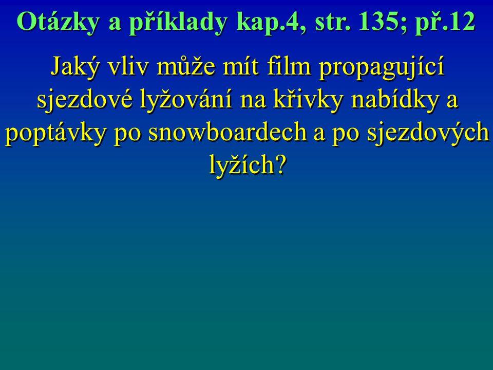 Jaký vliv může mít film propagující sjezdové lyžování na křivky nabídky a poptávky po snowboardech a po sjezdových lyžích.