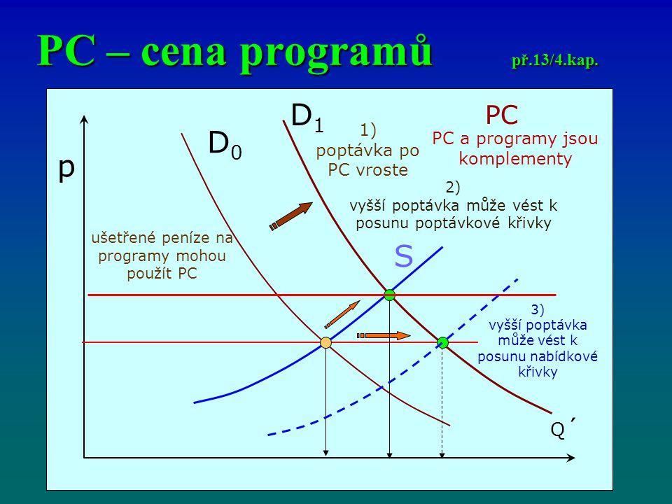 PC – cena programů př.13/4.kap.
