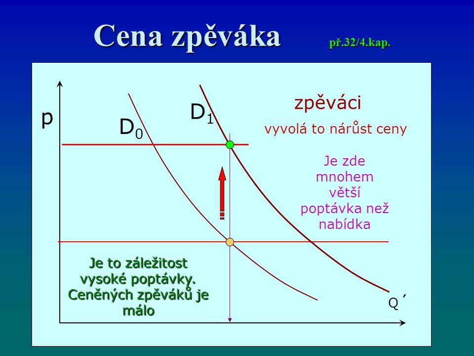 Cena zpěváka př.32/4.kap.