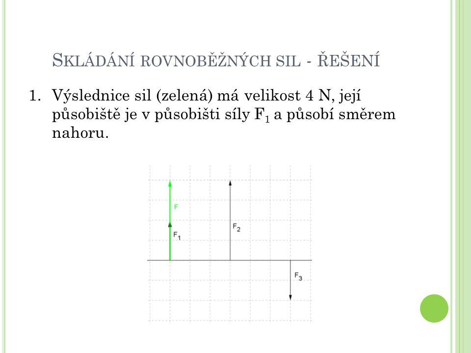 S KLÁDÁNÍ ROVNOBĚŽNÝCH SIL - ŘEŠENÍ 1. Výslednice sil (zelená) má velikost 4 N, její působiště je v působišti síly F 1 a působí směrem nahoru.