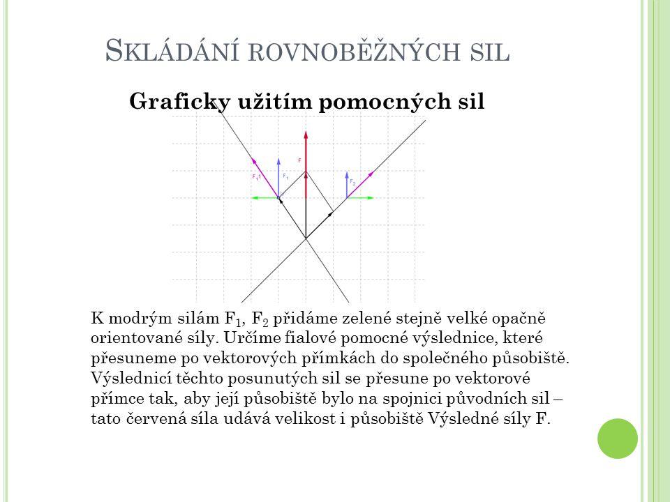 S KLÁDÁNÍ ROVNOBĚŽNÝCH SIL Graficky užitím pomocných sil K modrým silám F 1, F 2 přidáme zelené stejně velké opačně orientované síly. Určíme fialové p