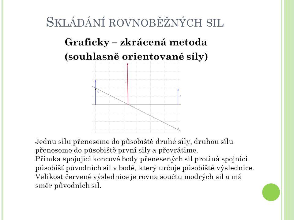 S KLÁDÁNÍ ROVNOBĚŽNÝCH SIL Graficky – zkrácená metoda (souhlasně orientované síly) Jednu sílu přeneseme do působiště druhé síly, druhou sílu přeneseme