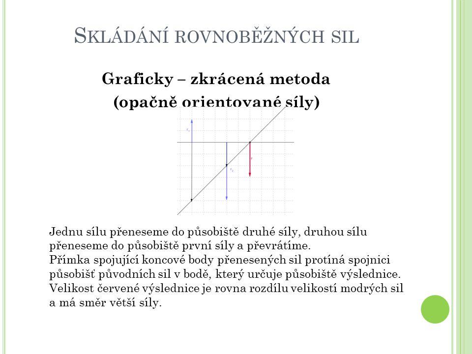 S KLÁDÁNÍ ROVNOBĚŽNÝCH SIL Graficky – zkrácená metoda (opačně orientované síly) Jednu sílu přeneseme do působiště druhé síly, druhou sílu přeneseme do