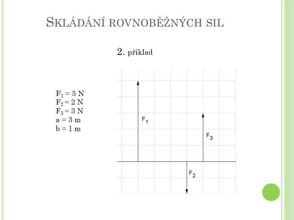 S KLÁDÁNÍ ROVNOBĚŽNÝCH SIL 3.