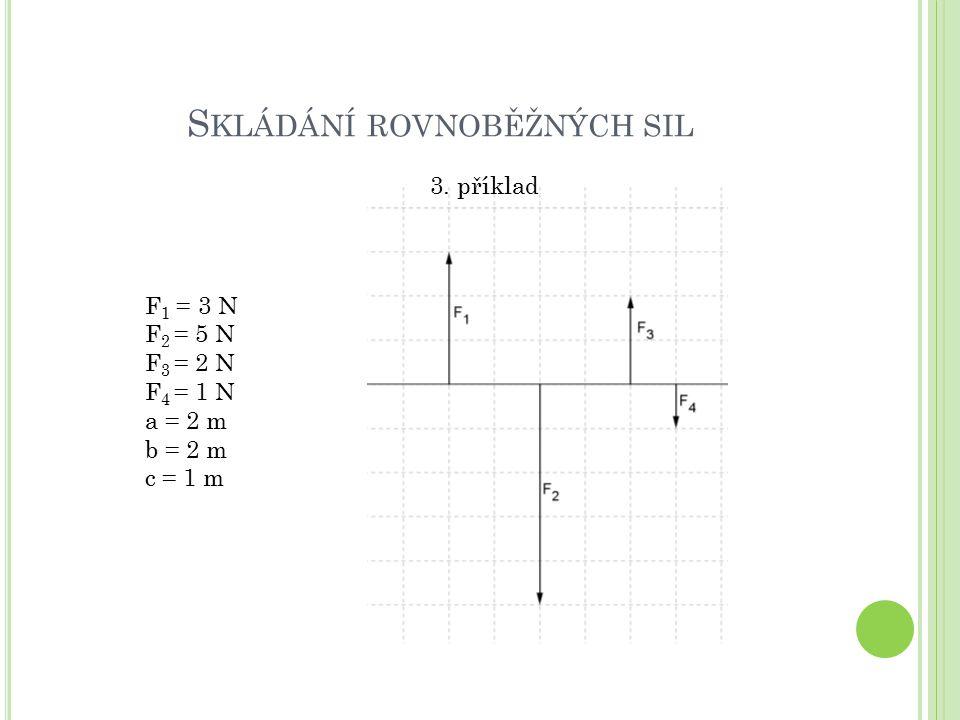 S KLÁDÁNÍ ROVNOBĚŽNÝCH SIL 3. příklad F 1 = 3 N F 2 = 5 N F 3 = 2 N F 4 = 1 N a = 2 m b = 2 m c = 1 m