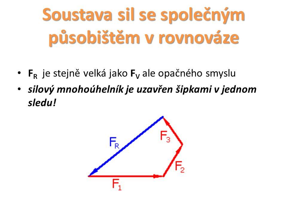 Soustava sil se společným působištěm v rovnováze F R je stejně velká jako F V ale opačného smyslu silový mnohoúhelník je uzavřen šipkami v jednom sled