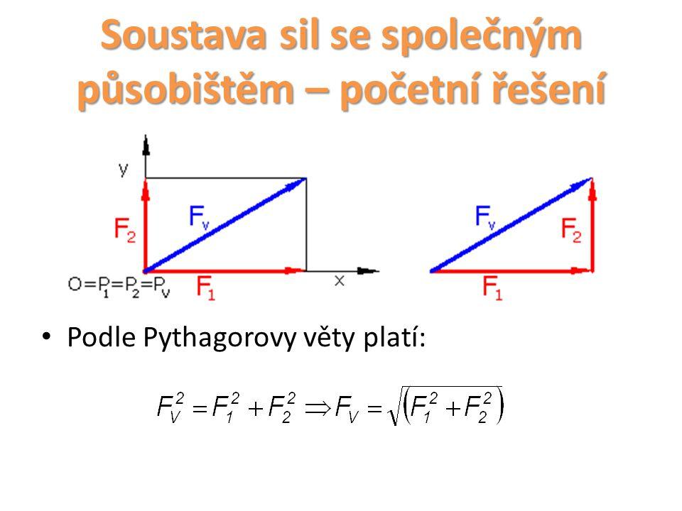 Soustava sil se společným působištěm – početní řešení Podle Pythagorovy věty platí: