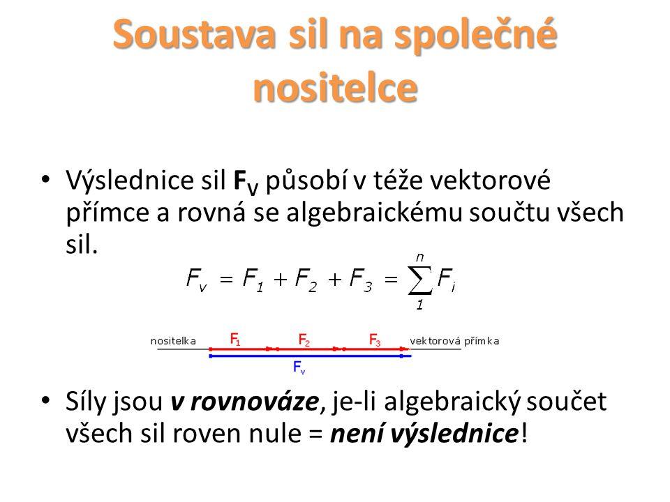 Výslednice sil F V působí v téže vektorové přímce a rovná se algebraickému součtu všech sil. Síly jsou v rovnováze, je-li algebraický součet všech sil