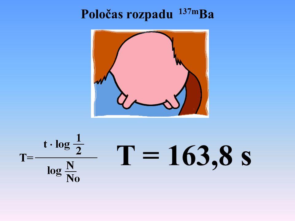 Poločas rozpadu 137m Ba T = 163,8 s