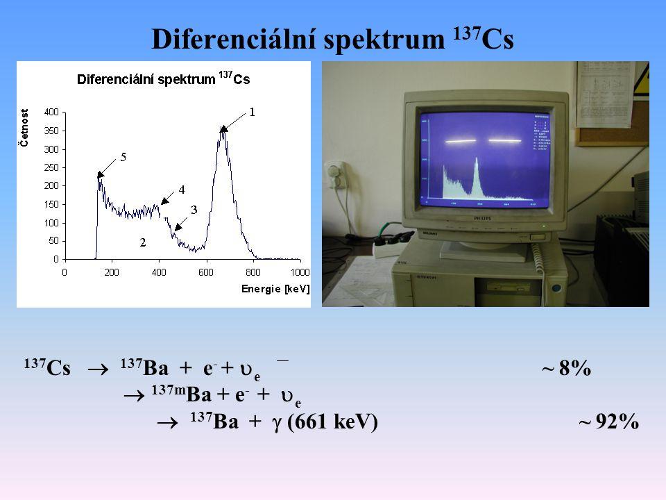 Diferenciální spektrum 137 Cs 137 Cs  137 Ba + e - +  e ~ 8%  137m Ba + e - +  e  137 Ba +  (661 keV) ~ 92%