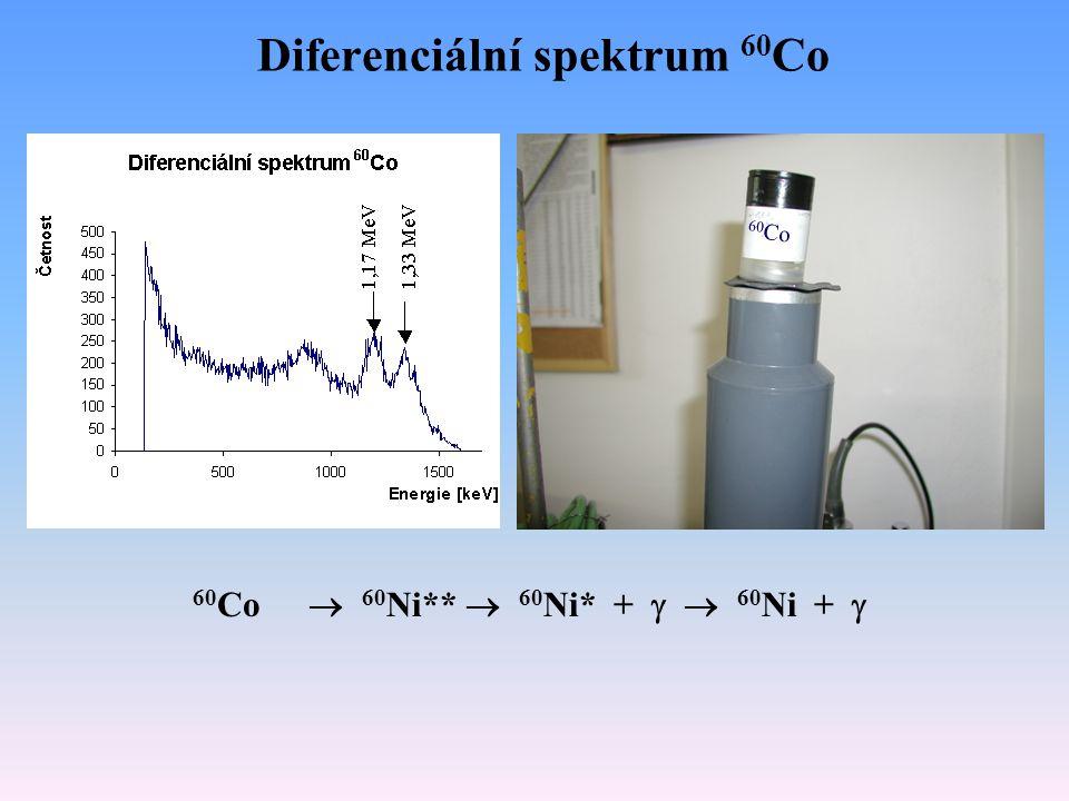 Diferenciální spektrum 60 Co 60 Co  60 Ni**  60 Ni* +   60 Ni +  60 Co