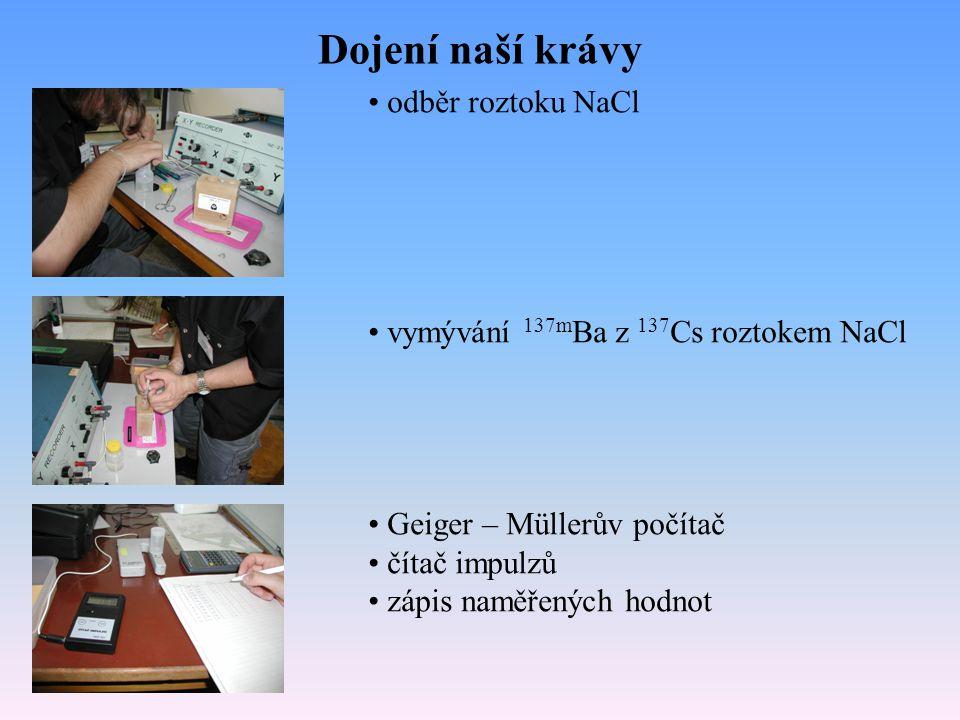 Dojení naší krávy odběr roztoku NaCl vymývání 137m Ba z 137 Cs roztokem NaCl Geiger – Müllerův počítač čítač impulzů zápis naměřených hodnot