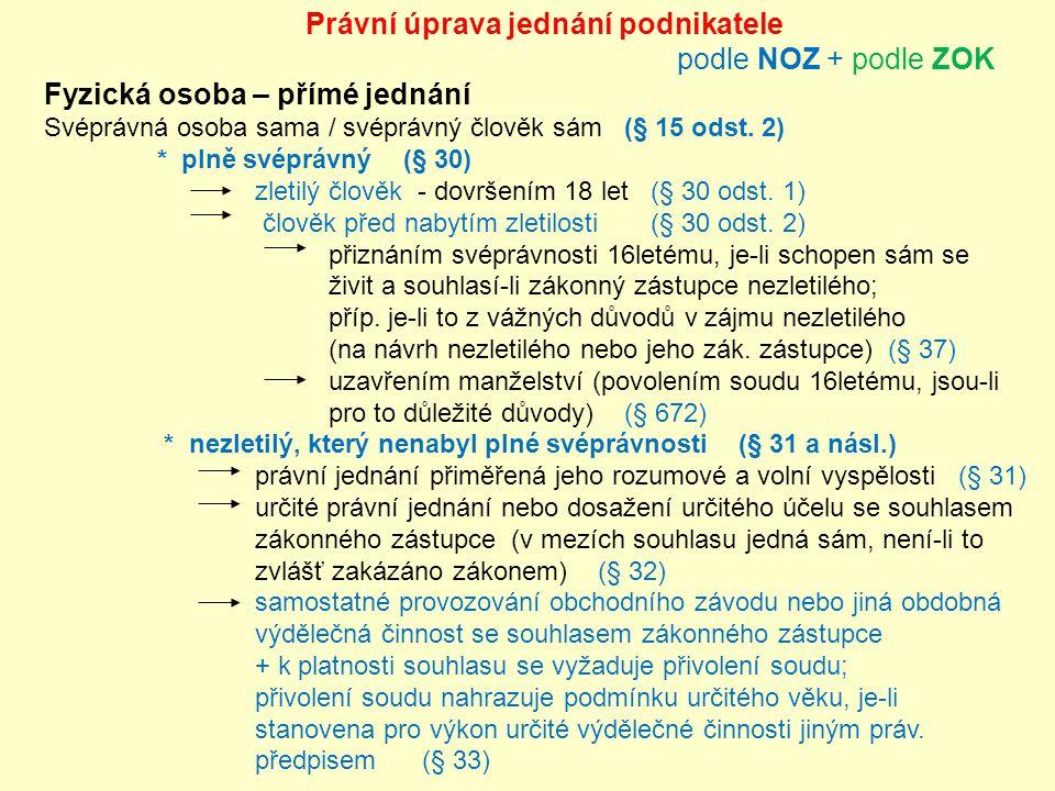 Právnická osoba (korporace – obch.