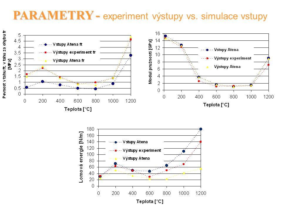 PARAMETRY - PARAMETRY - experiment výstupy vs. simulace vstupy