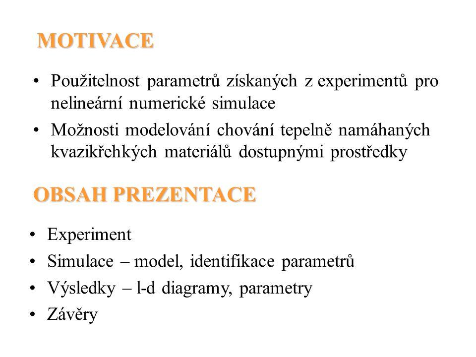 OBSAH PREZENTACE MOTIVACE Experiment Simulace – model, identifikace parametrů Výsledky – l-d diagramy, parametry Závěry Použitelnost parametrů získaný