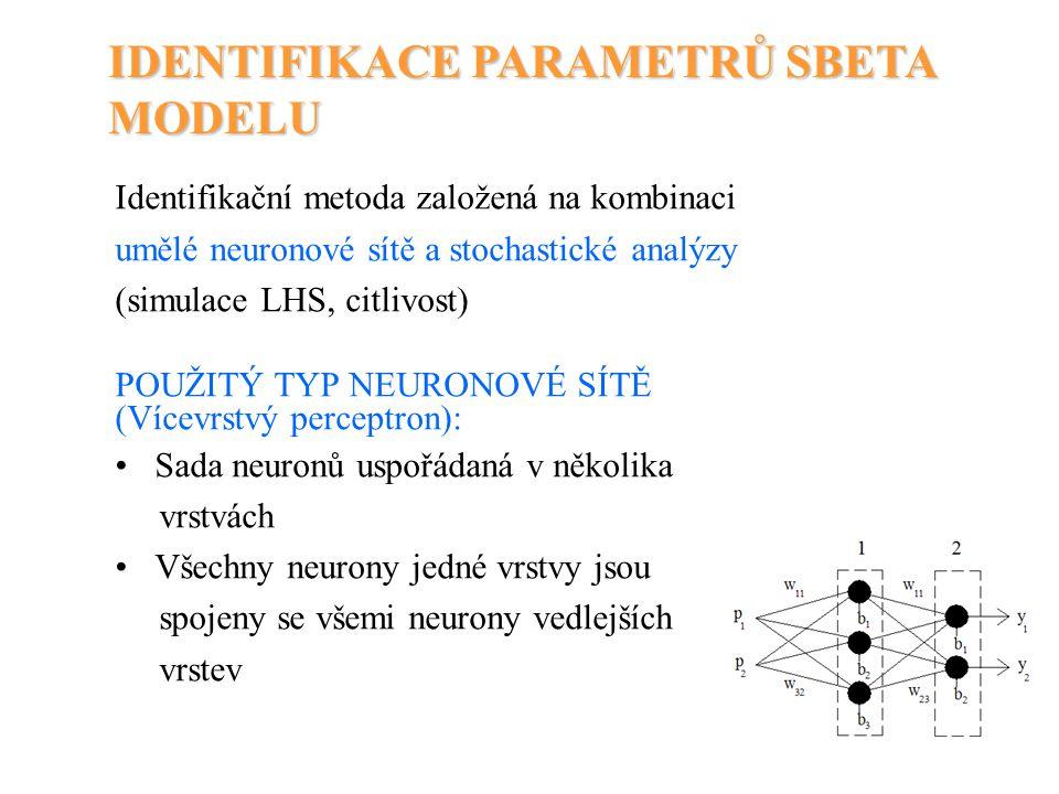 IDENTIFIKACE PARAMETRŮ SBETA MODELU Identifikační metoda založená na kombinaci umělé neuronové sítě a stochastické analýzy (simulace LHS, citlivost) P