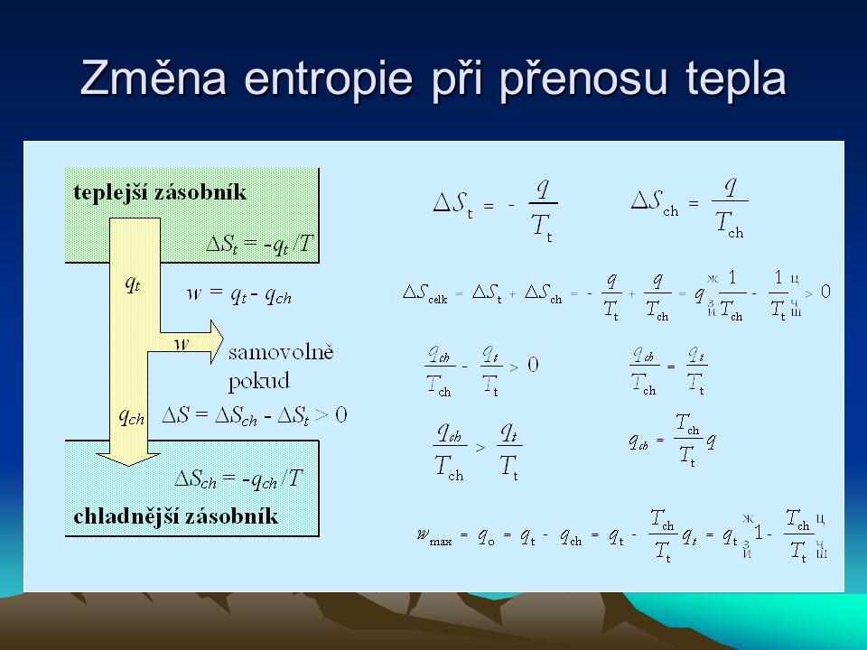 Změna entropie při přenosu tepla