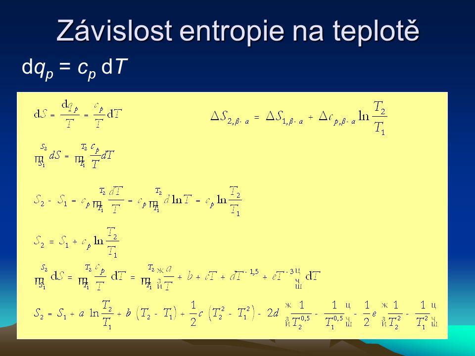 Závislost entropie na teplotě dq p = c p dT