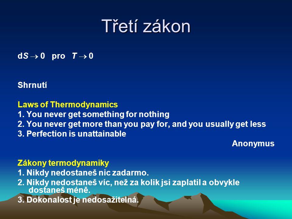 Třetí zákon dS  0 pro T  0 Shrnutí Laws of Thermodynamics 1.