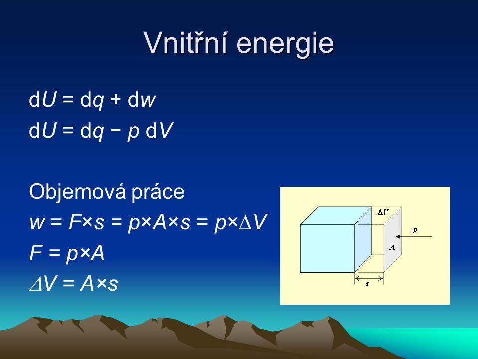 Vnitřní energie dU = dq + dw dU = dq − p dV Objemová práce w = F×s = p×A×s = p×  V F = p×A  V = A×s