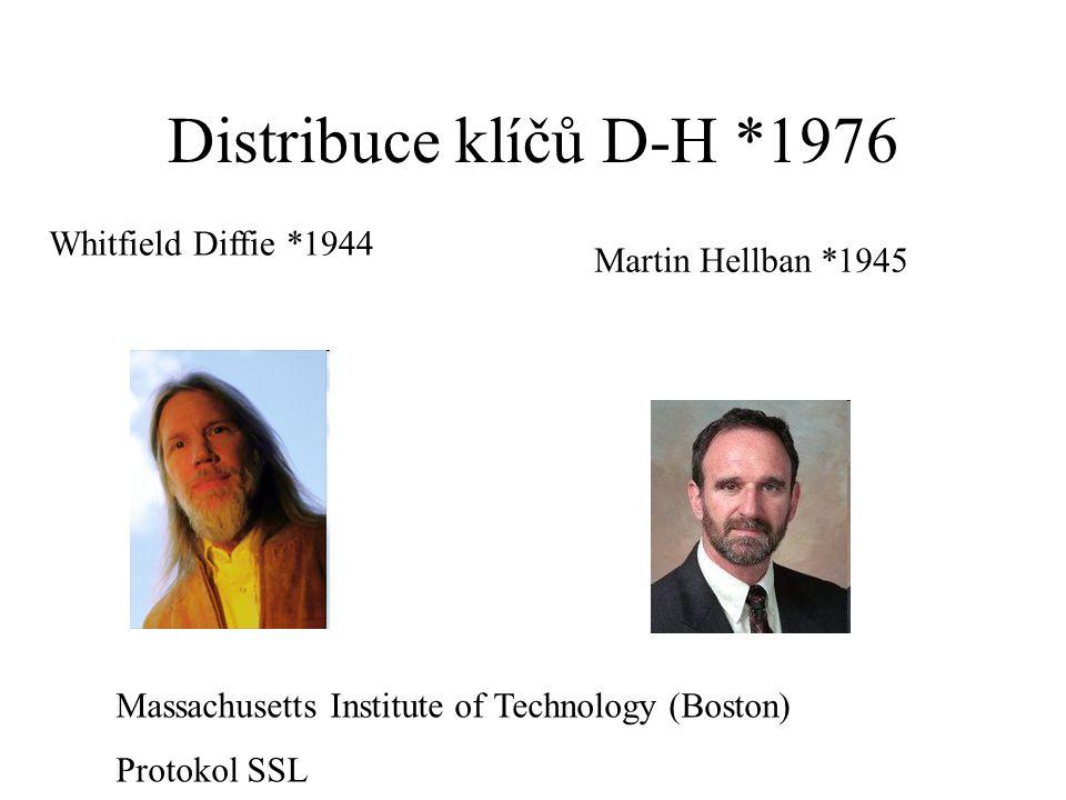 Distribuce klíčů D-H *1976 Whitfield Diffie *1944 Martin Hellban *1945 Massachusetts Institute of Technology (Boston) Protokol SSL