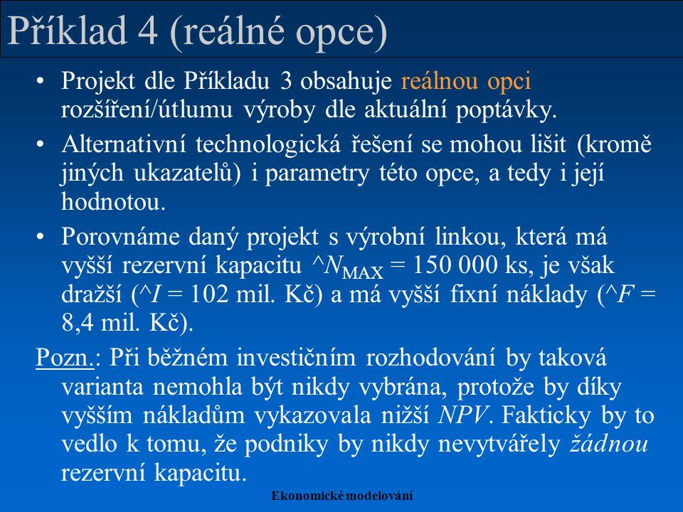 Ekonomické modelování Příklad 4 (reálné opce) Projekt dle Příkladu 3 obsahuje reálnou opci rozšíření/útlumu výroby dle aktuální poptávky. Alternativní